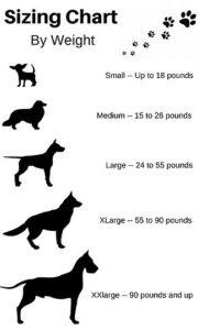 Dog Size Chart By Weight